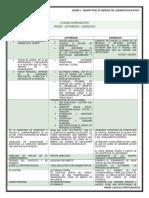 2 CUADRO COMPARATIVO PODER - AUTORIDAD - LIDERZGO.pdf