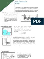 Aplicaciones Del Flujo Rapidamente Variado Frv (1)