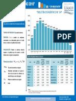 Boletin_Estadístico_N_34_Censo_Escolar_2016.pdf