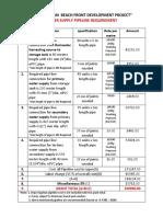 VEDARANYAM  BEACH FRONT DEVELOPMENT PROJECT-PIPELINE abstract estimation