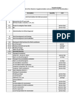 Template Budget DQA