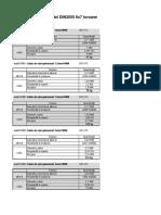 cablu_otel_-_date_tehnice.pdf