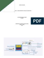 MAPA MENTAL - CUADRO COMPARATIVO; JUAN SEBASTIAN BONILLA GOMEZ (1)
