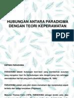 Hubungan antara Paradigma dan Teori Keperawatan