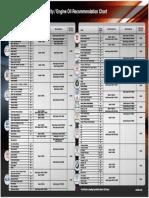 Mobil-Sump-Capacity-Chart.pdf
