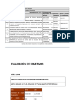 AUDITORIA_SOBRE_LOS_OBJETIVOS.pdf