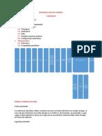 Resumen Quimica Cuaderno