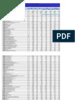 03. Cronograma de Adquisicion de Materiales j Mod