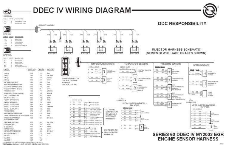 DDEC-IV-EGR- | Turbocharger | Fuel InjectionScribd