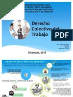 Act 1 Mapa Mental Derecho Colectivo Del Trabajo Isabel Hernandez