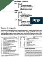 wb M-2248 U6-Designación AISI-UNS Usos _ a