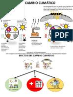 El_cambio_climatico.pdf