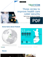 Halonen Three Circles to Improve Health Care Cyber Security FIRSTCON19 2019-06-04