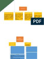 Farmacologia I Vias de Administracion Finallllllllll