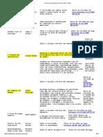 1 - Livros mencionados por Olavo de Carvalho.pdf