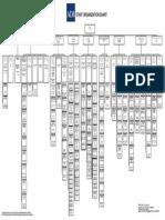 adb-organization-chart-20190820 (1).pdf