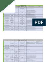 DIRECTORIO AMBIENTAL RCD_ (SDA-CAR) - 10 de Mayo de 2019.pdf