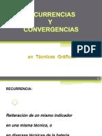 356692836-Recurrencias-y-Convergencias-con-ejemplos-by-CA.pptx