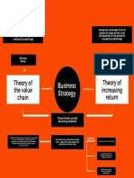 Mindmap Business.pdf