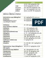 dosis pediatrica IP (1).docx