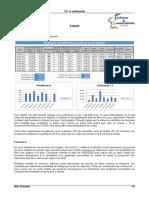 Excel TD sujet