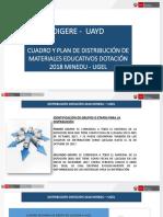 1. Capacitacion Gestores - Cuadro y Plan de Distribución