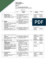 Plan de Recapitulare Clasa a v-A, An Școlar 2019-2020