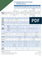 Ig Chart 6-4-2019.pdf
