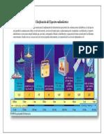 Clasificación del Espectro radioeléctrico.docx