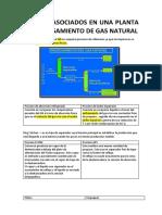 Equipos Asociados en Una Planta de Procesamiento de Gas Natural (1)