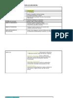 43916728 Planificacion de La Clase Digital