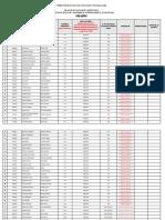 postulantes_acreditados_int_medic_2020_AREQUIPA_modf11122019