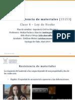 4_-_Ley_de_Hooke.pdf