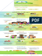 Infografik Schule Frueher Heute