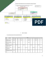 385179190-STRUKTUR-ORGANISASI-FORUM-KECAMATAN-KADEMANGAN-SEHAT-2016-docx.docx