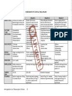 comparison-of-clinical-trial-phases.pdf