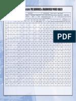 3core-aluminium-pvc-armoured.pdf