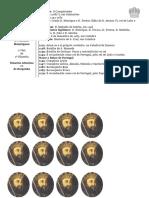 Informações D. Afonso Henriques