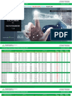 Fund Manager Performance Report Oct to Nov 2019....pdf