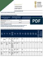ARIIA 2019-20 report (1)
