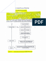 CIM UNIT 4.pdf