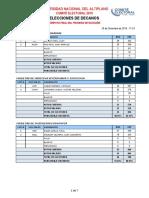 resultados_decanos_2019_12_20.pdf
