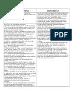 DIVORCIO EN VERACRUZ - copia.doc