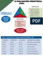 Triángulo de evaluación pediátrica (TEP)