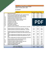 practica de costos y presupuestos