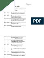 Red de aprendizaje 7° Básico Lenguaje U3-4.xlsx