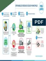 infografia_rrss_municipales.pdf