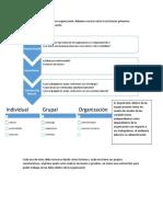 Intervención en organizaciones - Motivación