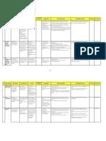(IT Risk Profiles) Server Security Management By Eav Bunthen (Finalized)