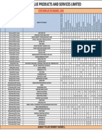 HolidayList 019SVPSL_Corporate_and_Regional_branches.pdf